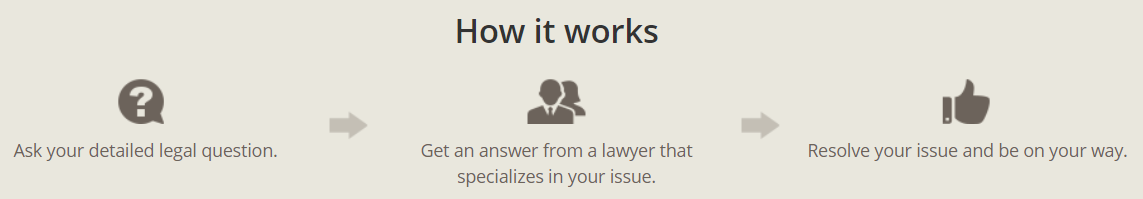 Asking legal questions online