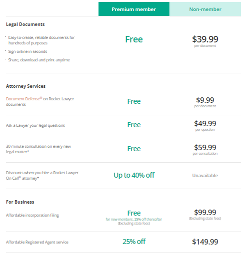 RocketLawyer pricing table